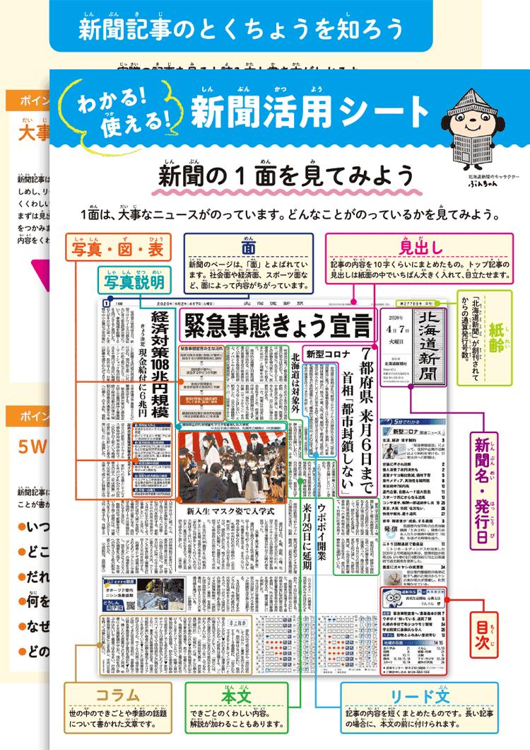 新聞活用シート