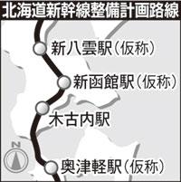 北海道新幹線整備計画路線